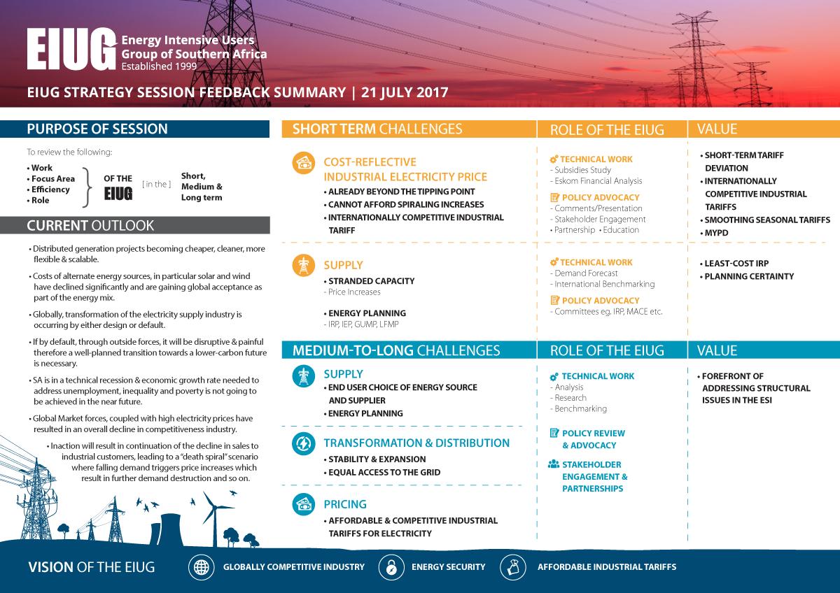 EIUG_Newsletter_20170807_Infographic_web
