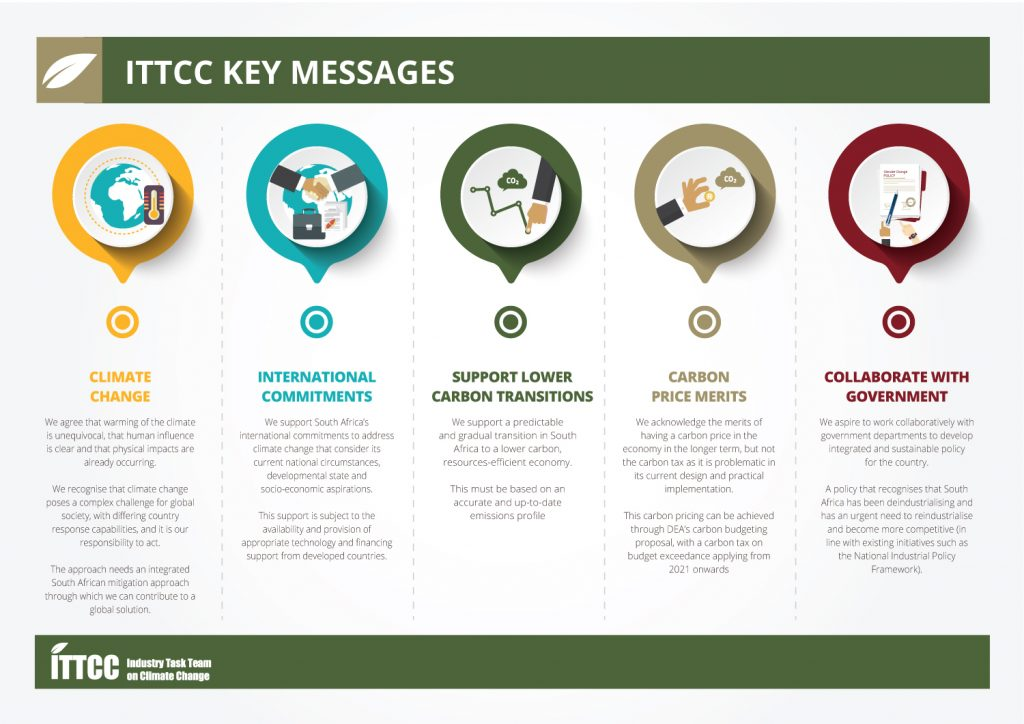 ITTCC_KeyMessaging_Infographic_20170814_5LR